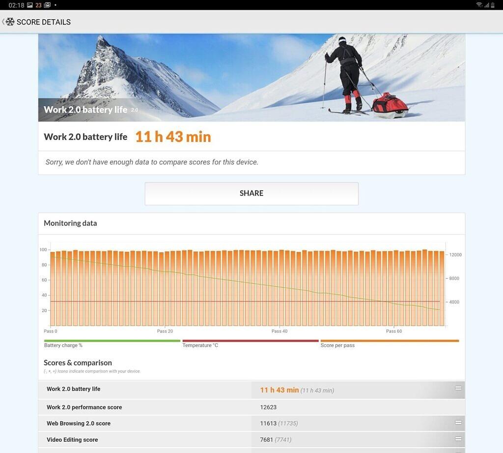 PCMark Work 2.0 Battery Life benchmark